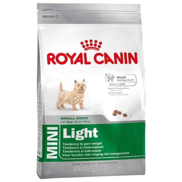Фото Royal Canin Mini Light Weight Care 2 кг